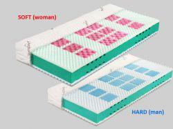 Gelová matrace - Freshgel BIO